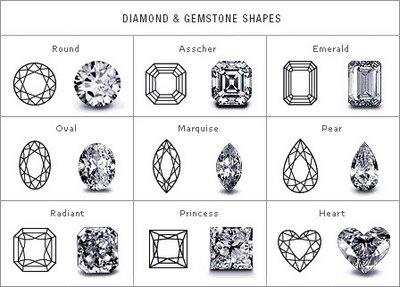 רמת ליטוש וחיתוך טבעת יהלום